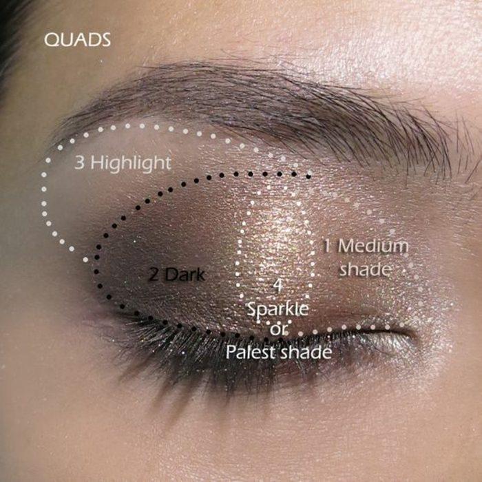 como-pintarse-los-ojos-ahumados-tutorial-instrucciones-de-maquillaje