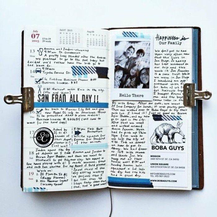 diario-de-viajes-pegatines-fotos-importantes-cuaderno-con-memorias-creativo