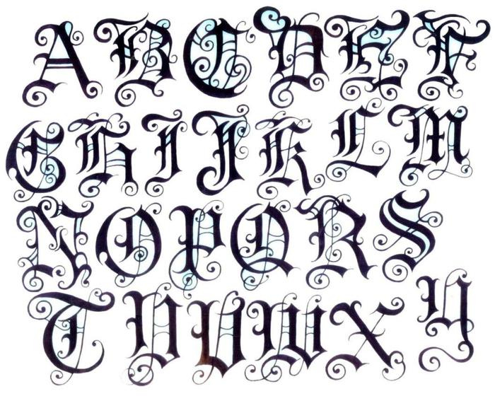 letras para tatuajes, alfabeto fuente para tatuajes estilo inglés antiguo con adornos adicionales y sombras en azul