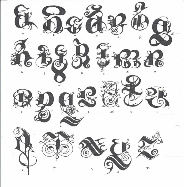 letras para tatuajes, alfabeto para tatuajes, fuente personalizada difícil de leer en estilo gótico con adornos