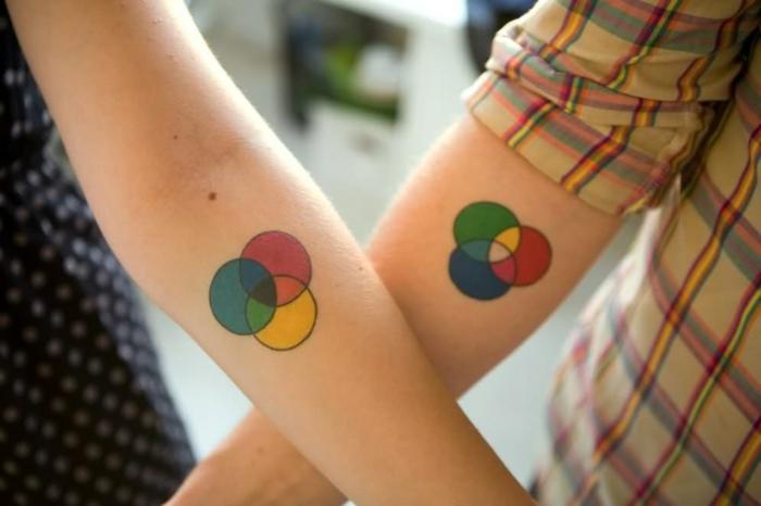 tatuaje nudo borromeo para familia, tatuajes de hermanas, círculos de color rojo, azul, verde y rojo, tatuajes en el antebrazo