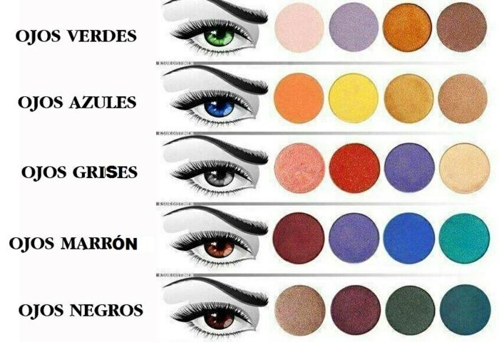 como maquillarse los ojos según su color, ideas de sombras de maquillaje para ojos en verde, azul, negro, marrón y gris