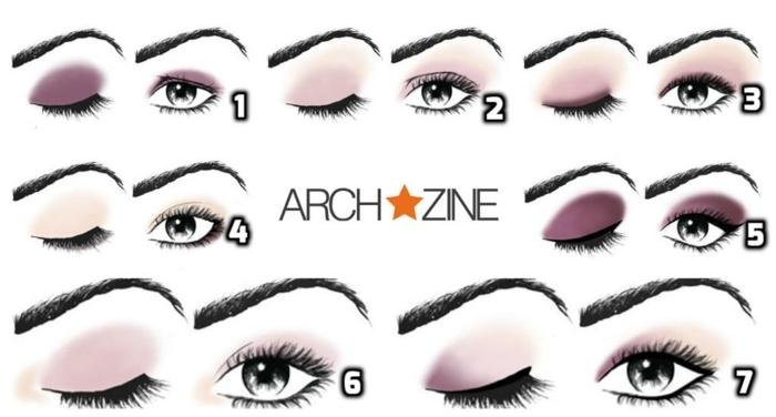 como maquillarse los ojos según su forma, ideas para ojos separados y juntos, como aplicar las sobras a tus ojos