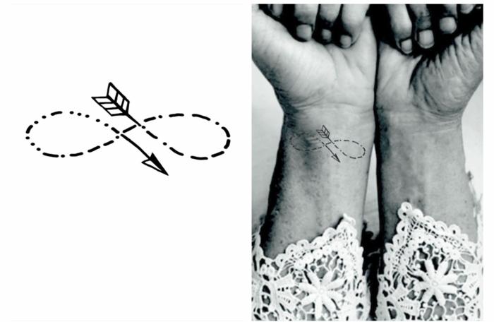tatuaje minimalista con significado, signo de infinidad, tatuajes pequeños en la muñeca, tatuajes de amigas