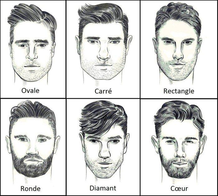 como escoger el peinado ideal según la forma del rostro, cortes de pelo hombre bonitas ideas