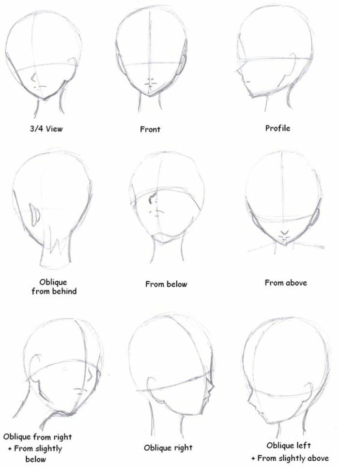 ideas sobre como dibujar una cabeza paso a paso, técnicas de dibujo fáciles y rápidas