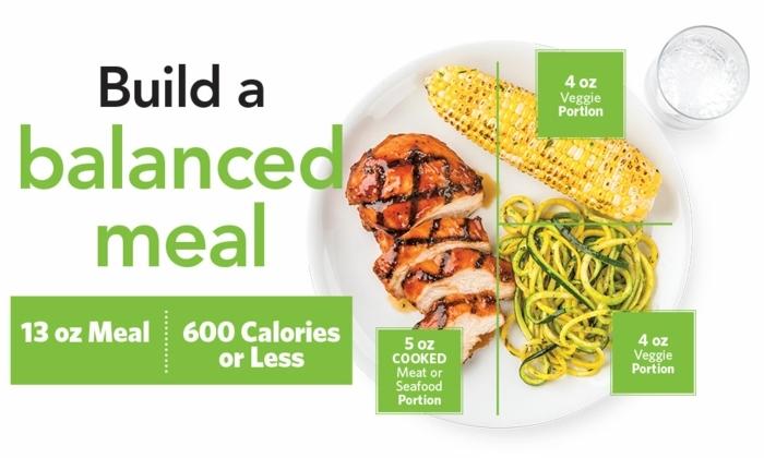 como preparar un menu balanceado y rico, dieta equilibrada y fácil de preparar en casa, recetas para hacer en casa paso a paso