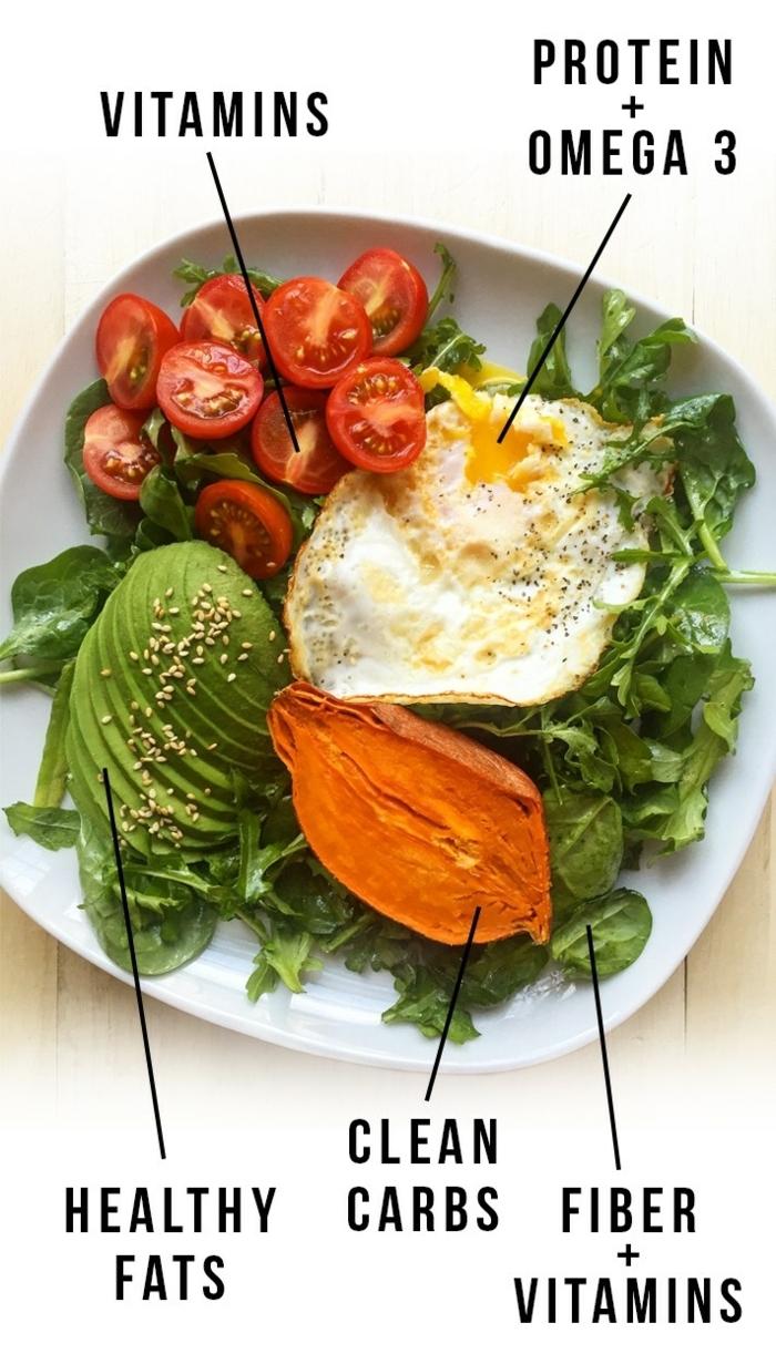 que debe contener un menu semanal para adelgazar, plato saludable super rico, batata cocida, aguacate, huevos fritos, verduras y tomates uva