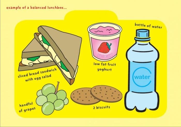 ideas sobre qué debe contener un almuerzo equilibrado, dieta sana para adelgazar paso a paso, recetas diversas y fáciles de hacer