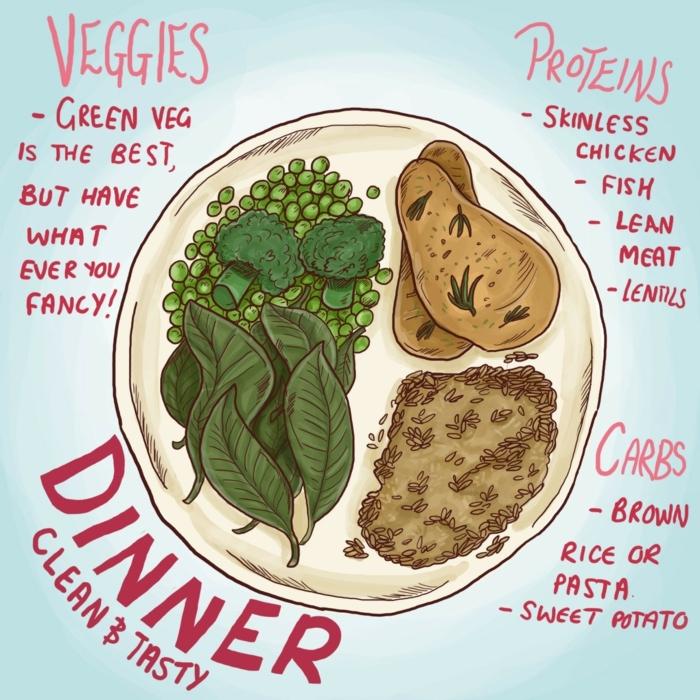 dieta para perder peso en imagines, ideas de platos para un almuerzo saludable y equilibrado, porciones para bajar de peso