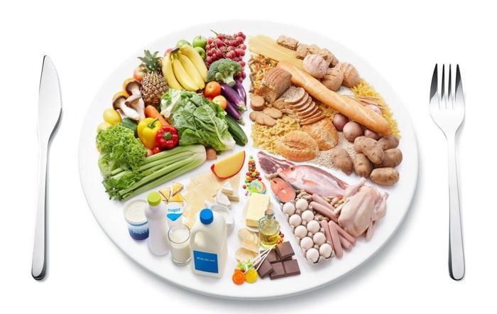 qué alimentos consumir a base diaria para conseguir una dieta equilibrada, platos ricos y saludables, alimentos sanos