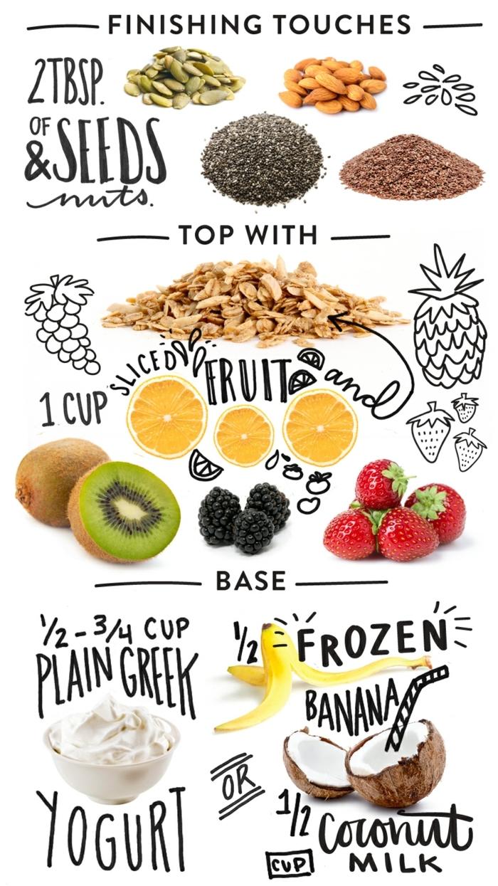 qué comer para conseguir una dieta para bajar de peso, alimentos saludables, imagines de comidas para adelgazar