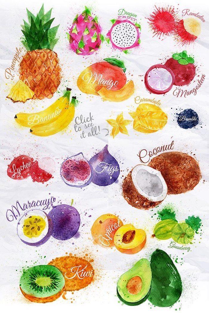 imágenes de dibujos para el verano en colores vibrantes, como dibujar frutas exóticas paso a paso, dibujos faciles y bonitos
