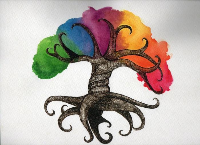 el árbol de la vida dibujo con manchas de colores acuarelas, paisajes para dibujar, verde azul, lila, amarillo, naranja, rosado