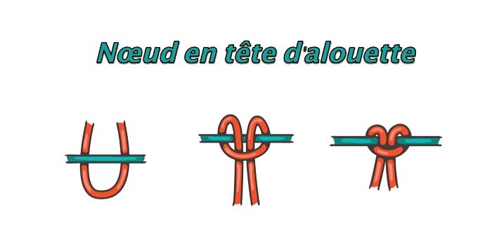 tipos de nudos macrame y tutoriales prácticos, ideas sobre cómo hacer un nudo de cuerda básico, manualidades originales
