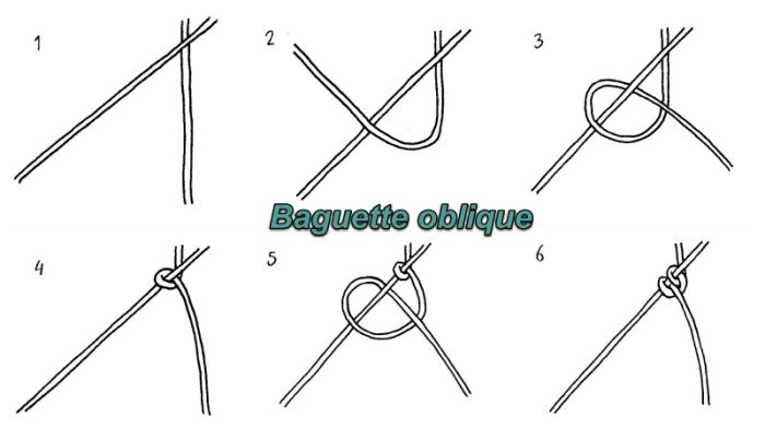 originales ideas de nudos macramé fáciles, como hacer un nudo macramé original paso a paso, tutoriales en fotos y videos