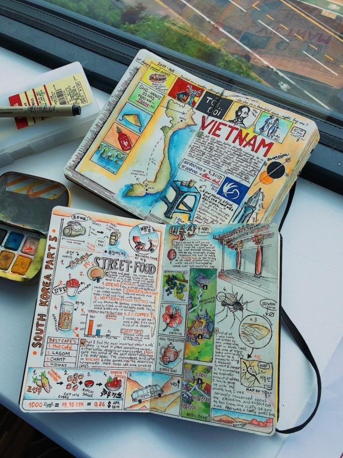 más de 70 ideas de regalos originales para amigas y amigos que aman los viajes, ideas de regalos DIY unicos