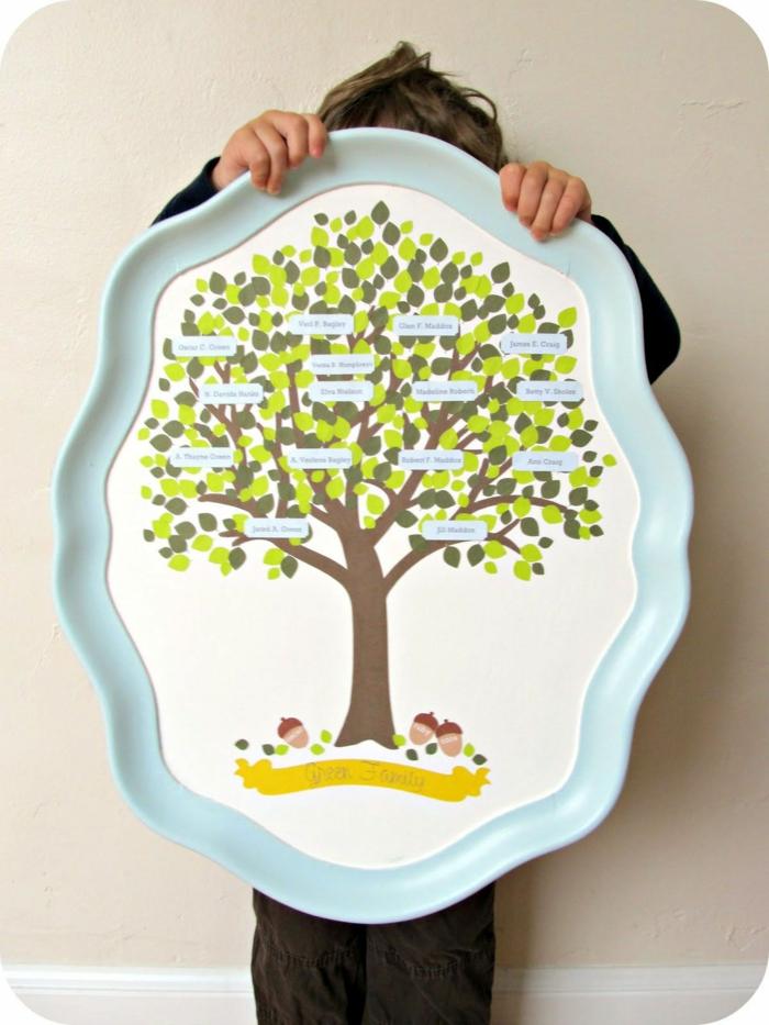 árbol genealógico original, bandeja dibujada a mano, fantásticas ideas sobre qué regalar para feliz cumpleaños abuela