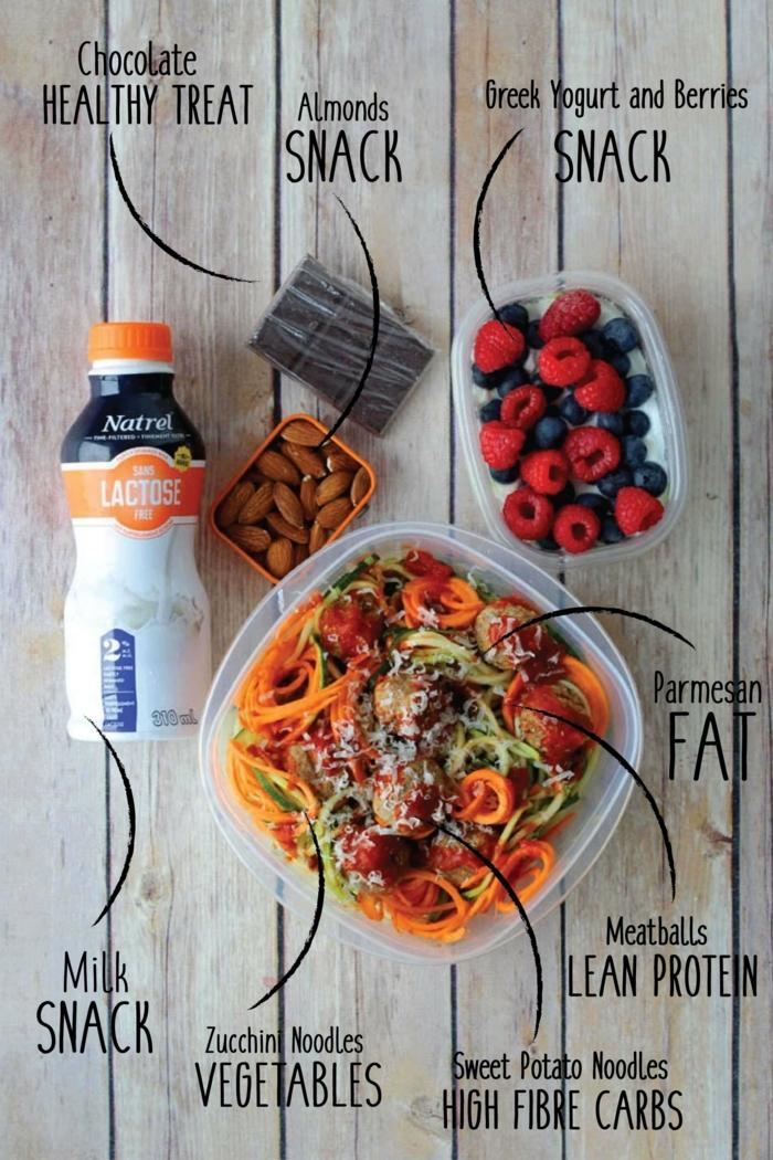 ideas de ingredientes saludables que comer en tu almuerzo, ensalada con nuddles de calabacines, moras y almendras
