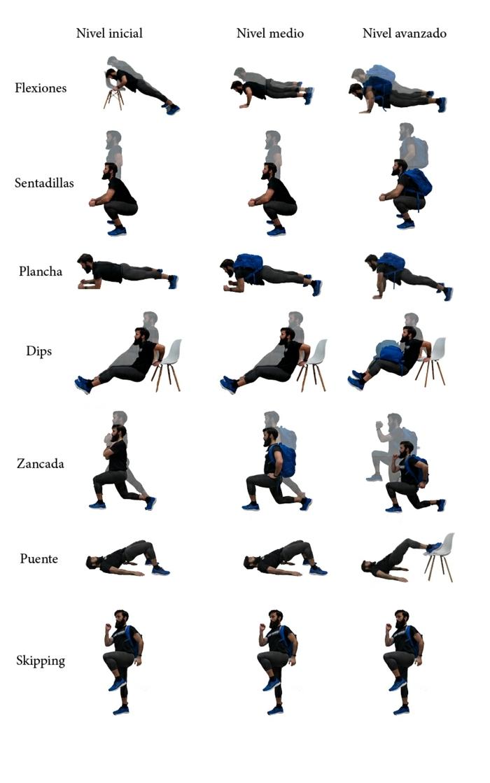 tabla de ejercicios para hacer en casa, pasos para entrenar en casa sin equipo, las mejores ideas de entrenamiento en el hogar