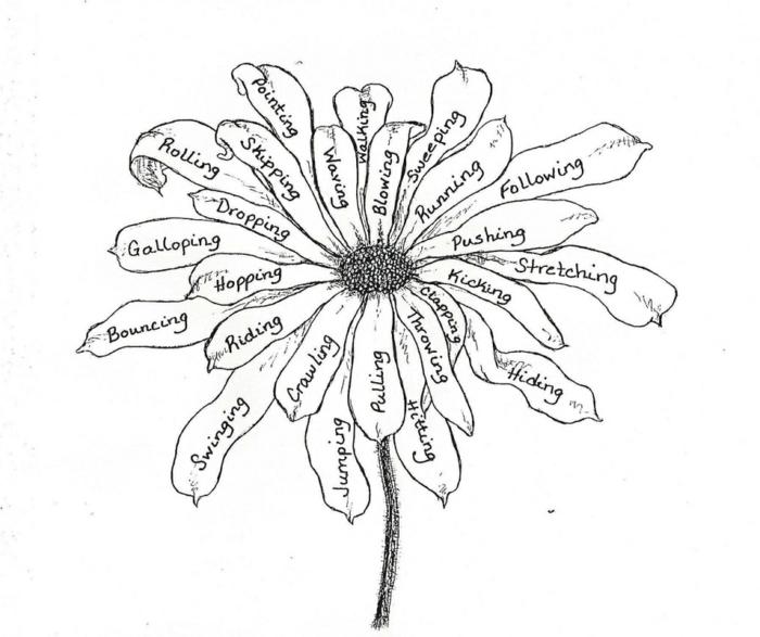 dibujos faciles de hacer con un fuerte significado, bonita flor super facil de hacer con letras, ingeniosas ideas de dibujos