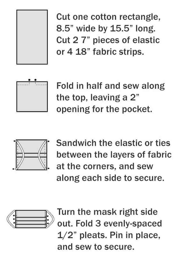 pasos para coser una mascarilla original, ideas divertidas DIY como hacer mascarillas, geniales ideas de manualidades